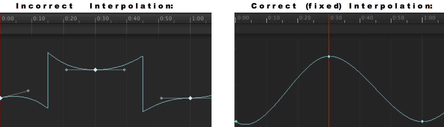 How can I set Animation Curve Interpolation via Scripting? – Unity